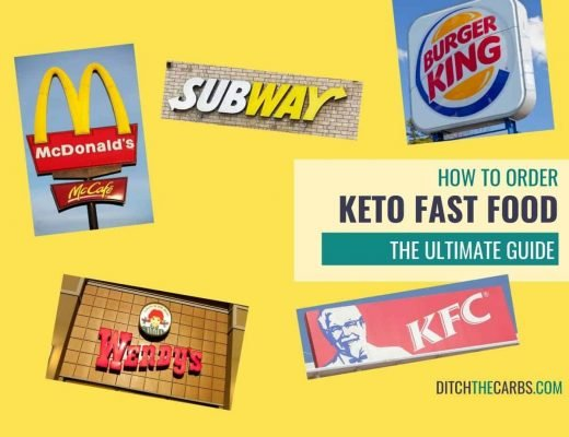 collage of fast food icons on a yellow background